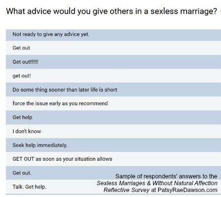 No sex marriage divorce